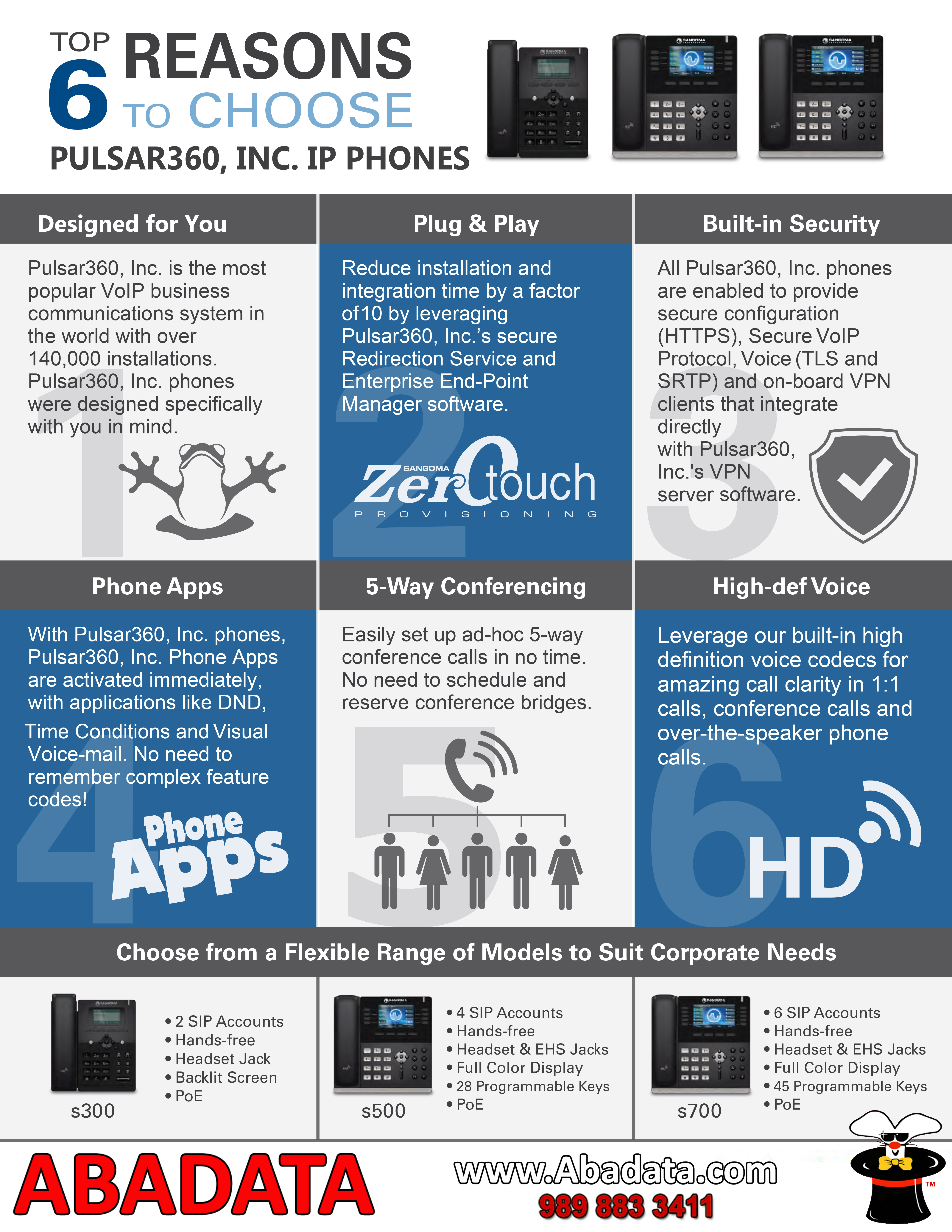 6 Reasons To Choose Pulsar 360
